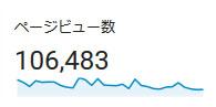 12月の当ブログページビューは10万越えました。