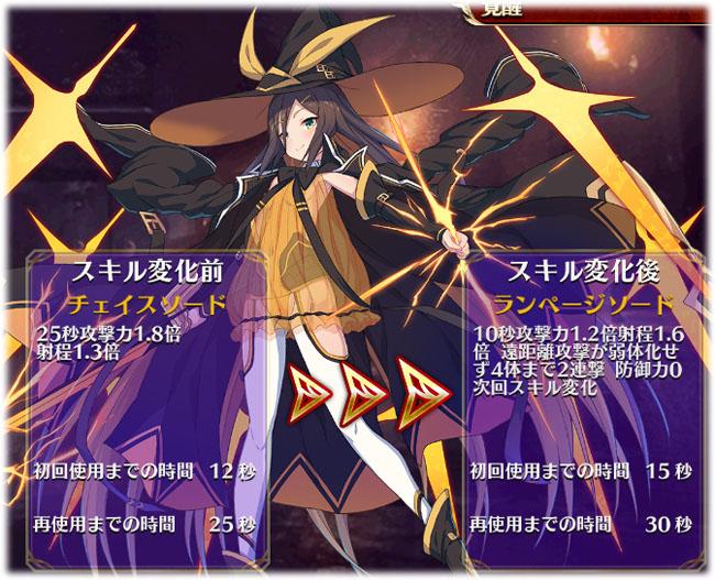 雷光の魔剣士タラニアのスキル覚醒前と後の比較図です。
