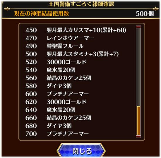 王国警備すごろく報酬を全部受け取るには結晶700個を割る必要がある