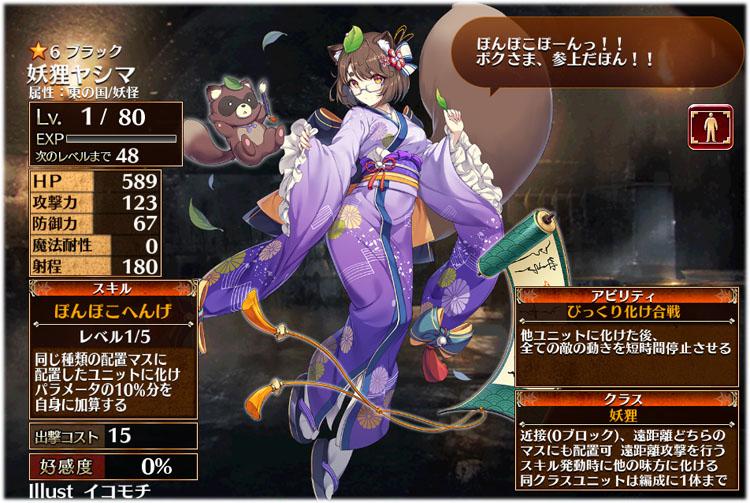 アイギス:妖狸ヤシマの初期クラスは妖狸、初期ステータスはこちらです。