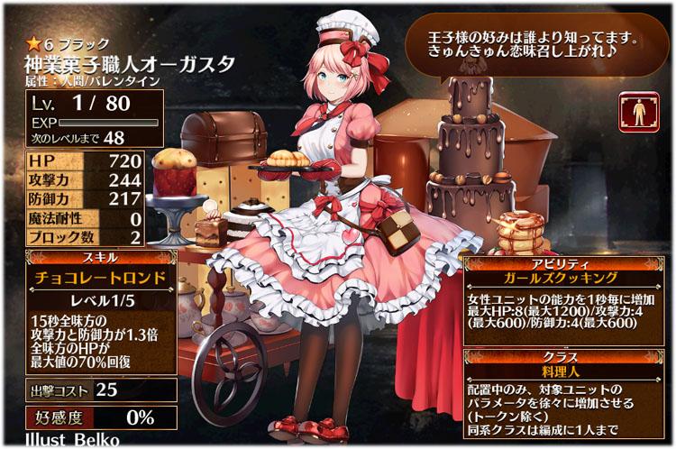神業菓子職人オーガスタの初期クラスは料理人、初期ステータスはこちらです。