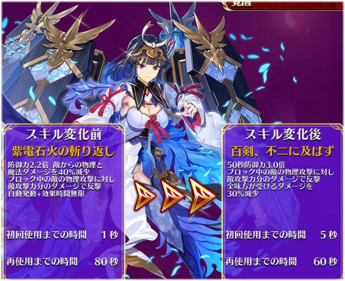 フジムラサキのスキル覚醒:百剣、不二に及ばずと通常スキルの比較図です。
